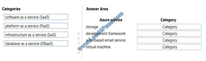 lead4pass mb-900 exam question q3