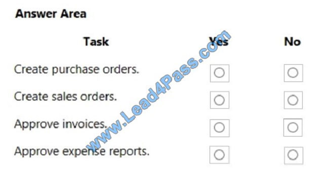 lead4pass mb-900 exam question q6
