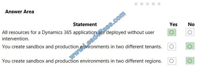 lead4pass mb-900 exam question q8-1