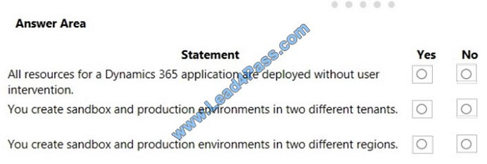 lead4pass mb-900 exam question q8
