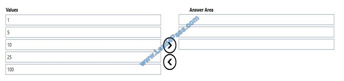 lead4pass 98-388 exam question q6-1