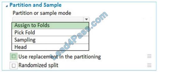 lead4pass dp-100 exam question q12-1