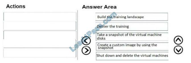 lead4pass az-120 exam question q12-1