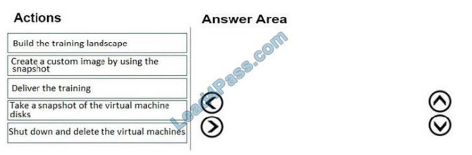 lead4pass az-120 exam question q12