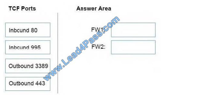 lead4pass az-103 exam question q4-2