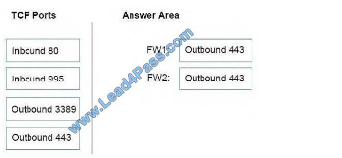 lead4pass az-103 exam question q4-3