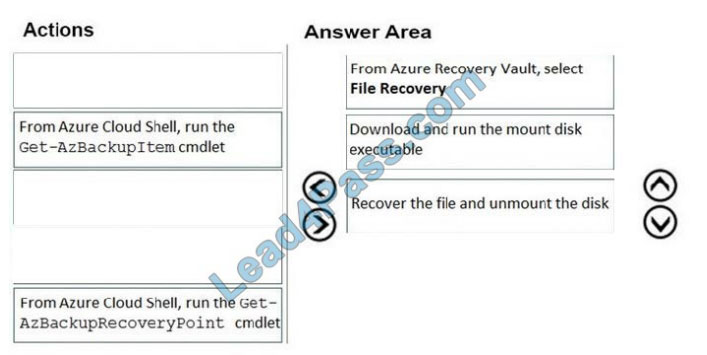 lead4pass az-120 exam question q8-1